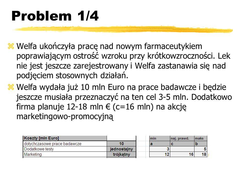 Problem 2/4 zPrzed rejestracją leku, Firma musi przeprowadzić test na 100 pacjentach (w ciągu roku).