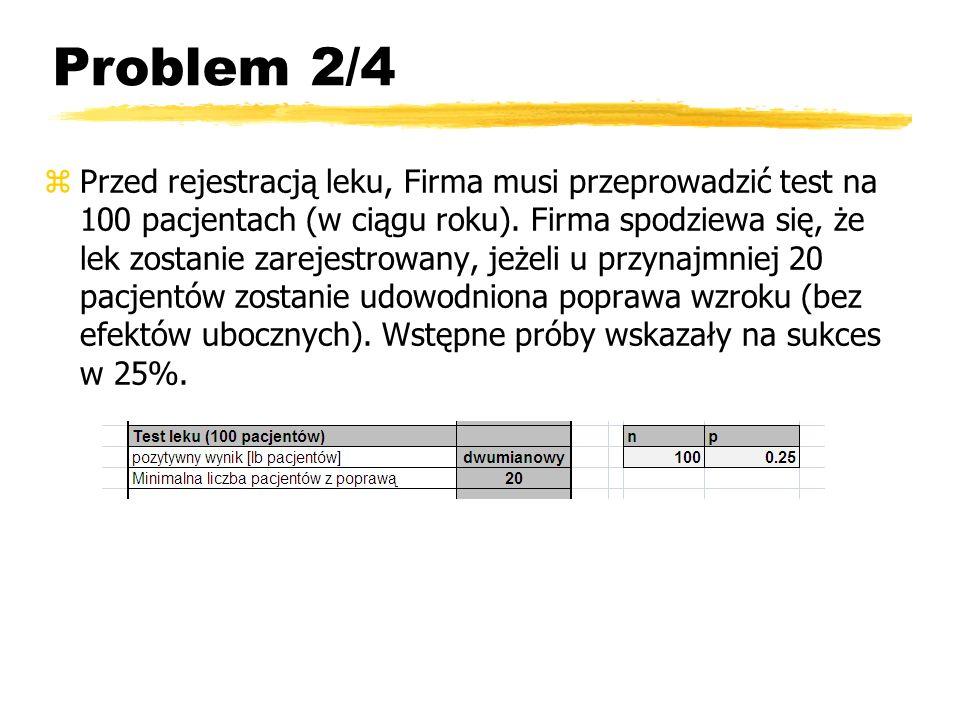 Problem 3/4 zSzacuje się, że krótkowzroczność dotyka ok.