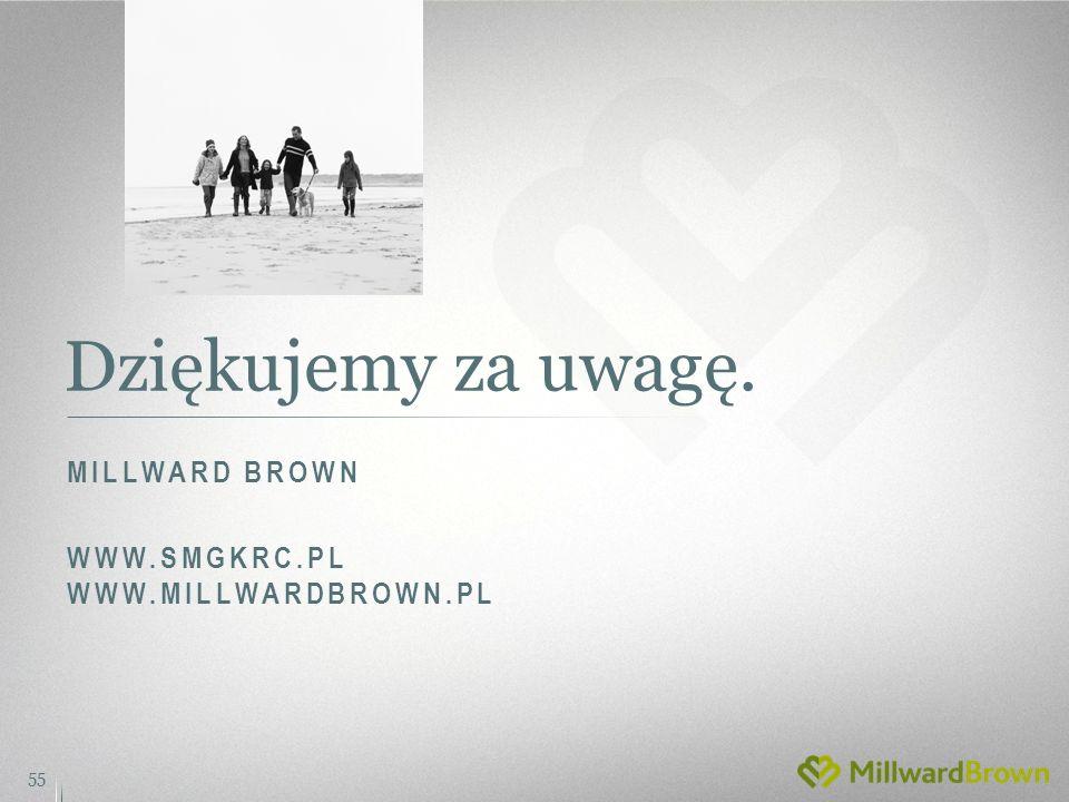 Dziękujemy za uwagę. MILLWARD BROWN WWW.SMGKRC.PL WWW.MILLWARDBROWN.PL 55