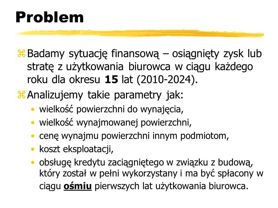 Problem zBadamy sytuację finansową – osiągnięty zysk lub stratę z użytkowania biurowca w ciągu każdego roku dla okresu 15 lat (2010-2024). zAnalizujem