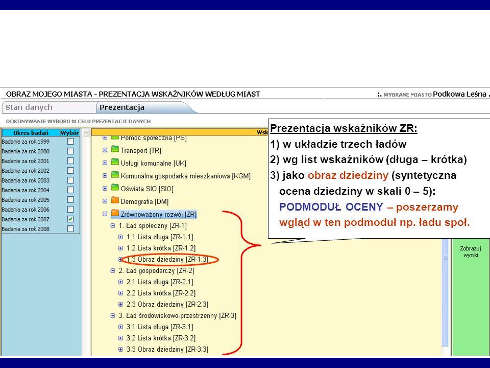 Prezentacja wskaźników ZR: 1) w układzie trzech ładów 2) wg list wskaźników (długa – krótka) 3) jako obraz dziedziny (syntetyczna ocena dziedziny w sk