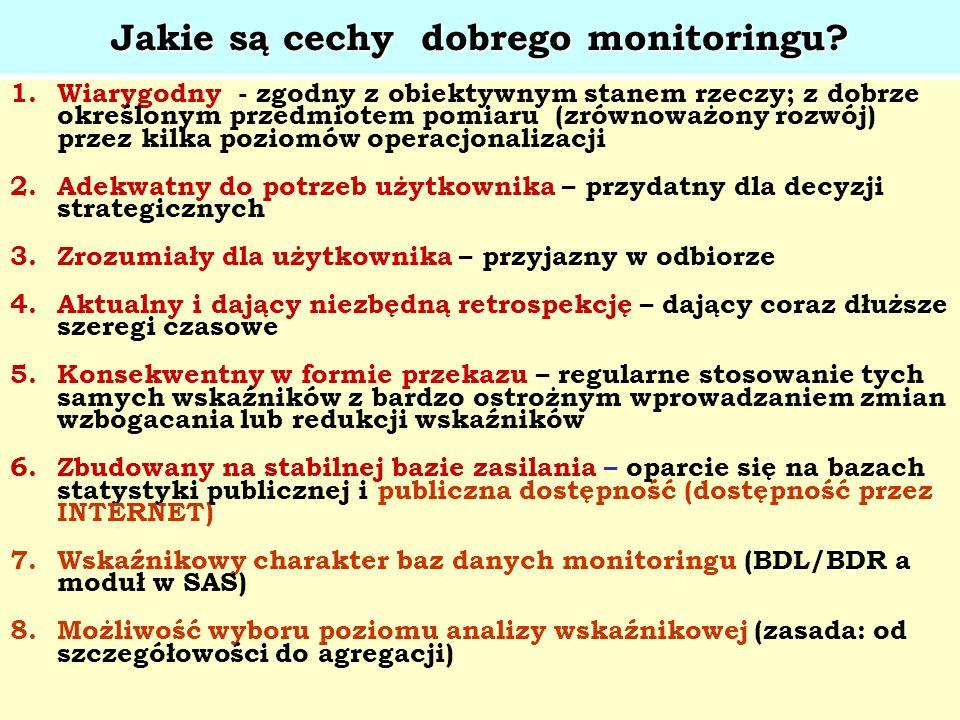 Jakie są cechy dobrego monitoringu? 1.Wiarygodny - zgodny z obiektywnym stanem rzeczy; z dobrze określonym przedmiotem pomiaru (zrównoważony rozwój) p