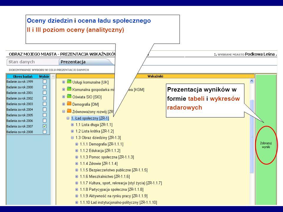 Prezentacja wyników w formie tabeli i wykresów radarowych Oceny dziedzin i ocena ładu społecznego II i III poziom oceny (analityczny)