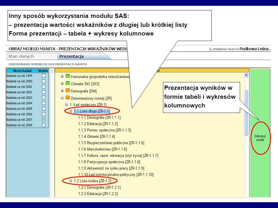 Inny sposób wykorzystania modułu SAS: – prezentacja wartości wskaźników z długiej lub krótkiej listy Forma prezentacji – tabela + wykresy kolumnowe Pr