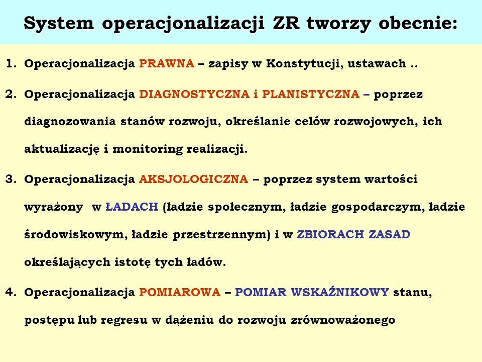 System operacjonalizacji ZR tworzy obecnie: 1.Operacjonalizacja PRAWNA – zapisy w Konstytucji, ustawach.. 2.Operacjonalizacja DIAGNOSTYCZNA i PLANISTY
