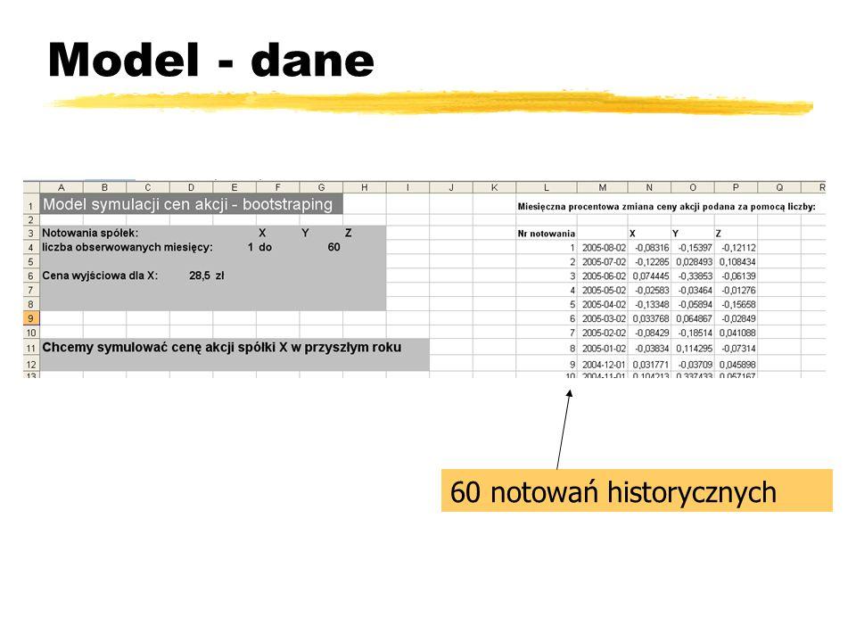 Rozwiązanie zMetoda bootstrappingu: yZbieramy dane historyczne o zmianie cen akcji, np.