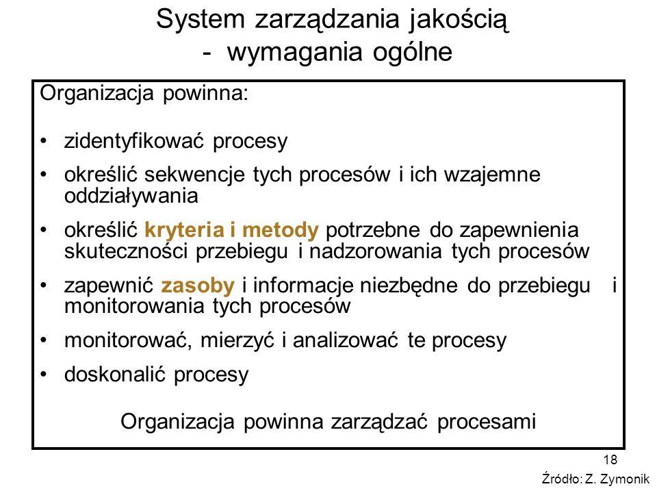 18 System zarządzania jakością - wymagania ogólne Organizacja powinna: zidentyfikować procesy określić sekwencje tych procesów i ich wzajemne oddziały