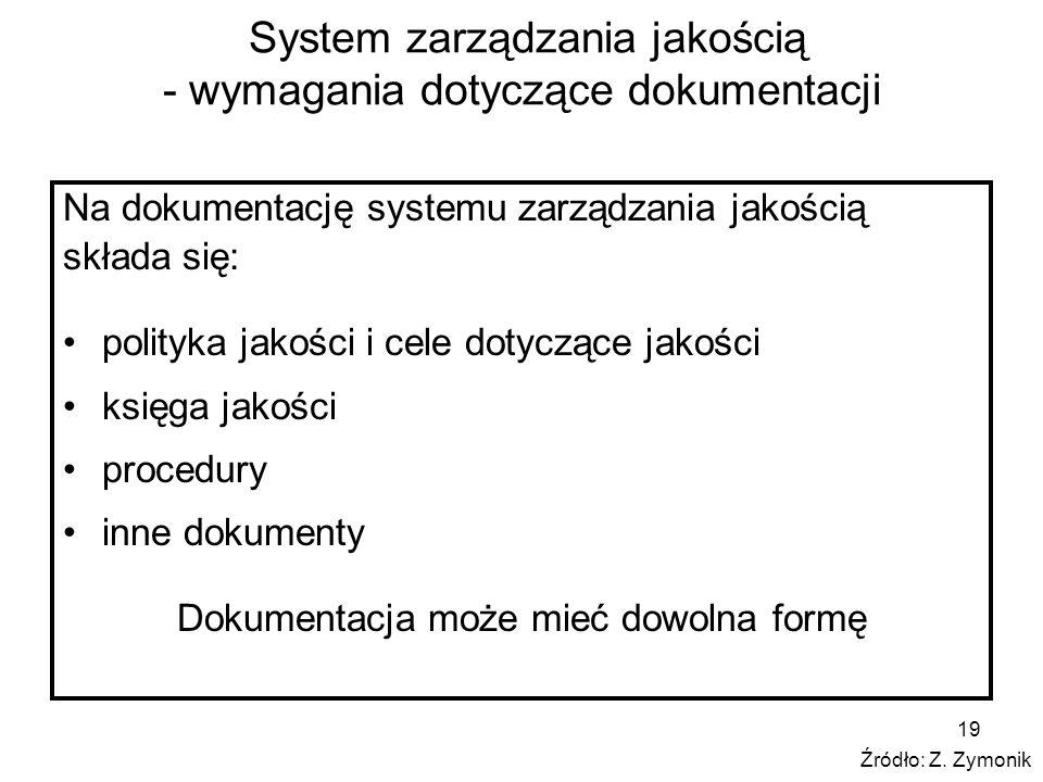 19 System zarządzania jakością - wymagania dotyczące dokumentacji Na dokumentację systemu zarządzania jakością składa się: polityka jakości i cele dot