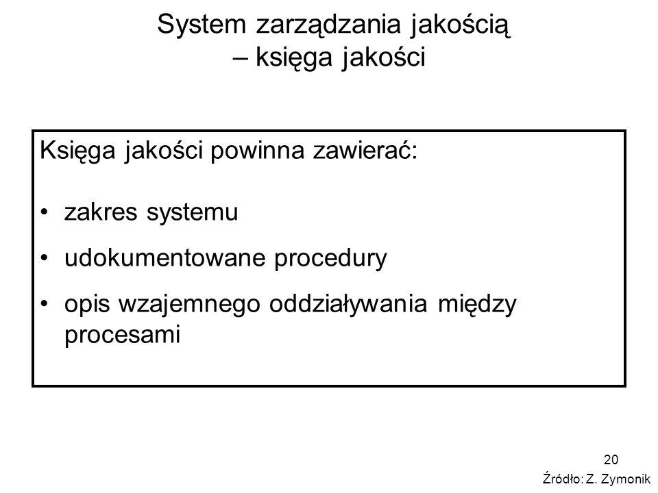 20 System zarządzania jakością – księga jakości Księga jakości powinna zawierać: zakres systemu udokumentowane procedury opis wzajemnego oddziaływania