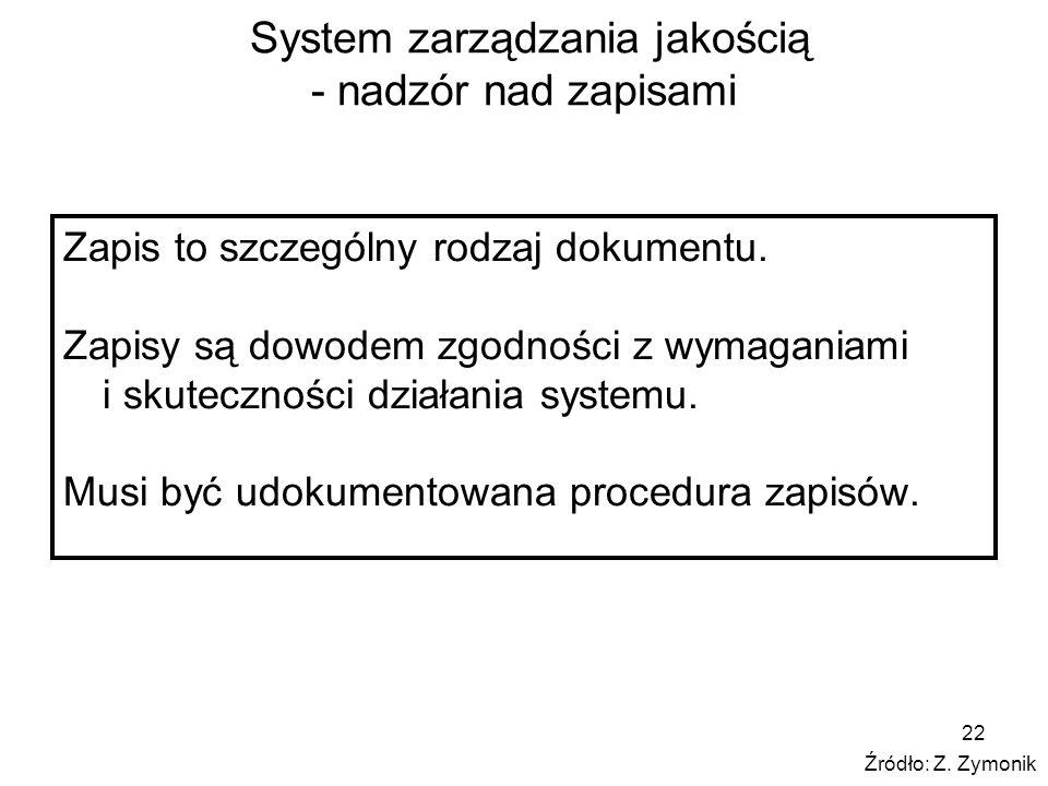 22 System zarządzania jakością - nadzór nad zapisami Zapis to szczególny rodzaj dokumentu. Zapisy są dowodem zgodności z wymaganiami i skuteczności dz
