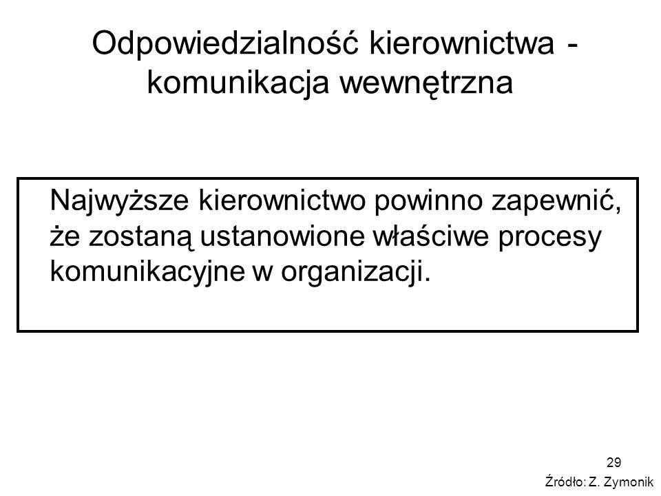 29 Odpowiedzialność kierownictwa - komunikacja wewnętrzna Najwyższe kierownictwo powinno zapewnić, że zostaną ustanowione właściwe procesy komunikacyj