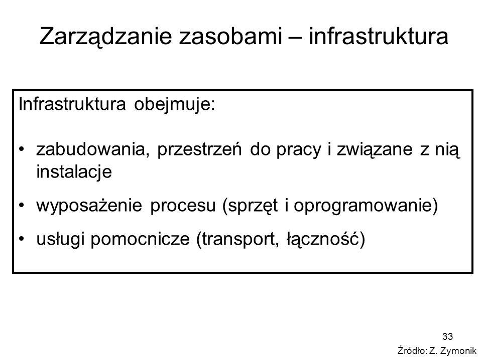 33 Zarządzanie zasobami – infrastruktura Infrastruktura obejmuje: zabudowania, przestrzeń do pracy i związane z nią instalacje wyposażenie procesu (sp