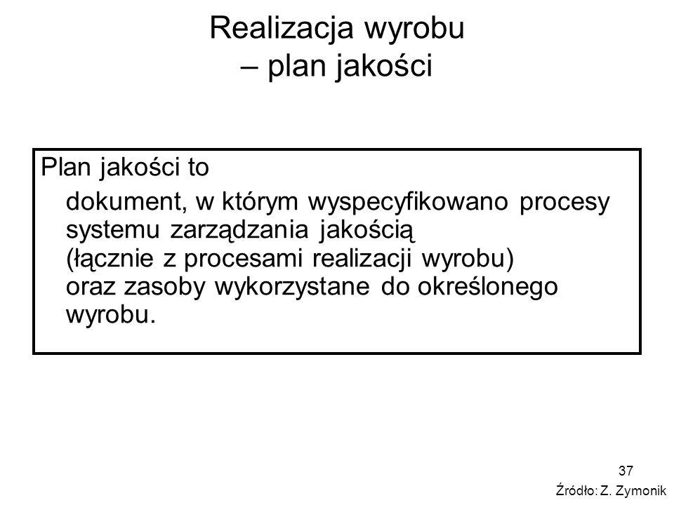 37 Realizacja wyrobu – plan jakości Plan jakości to dokument, w którym wyspecyfikowano procesy systemu zarządzania jakością (łącznie z procesami reali