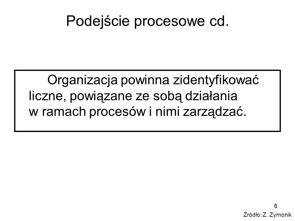 6 Podejście procesowe cd. Organizacja powinna zidentyfikować liczne, powiązane ze sobą działania w ramach procesów i nimi zarządzać. Źródło: Z. Zymoni