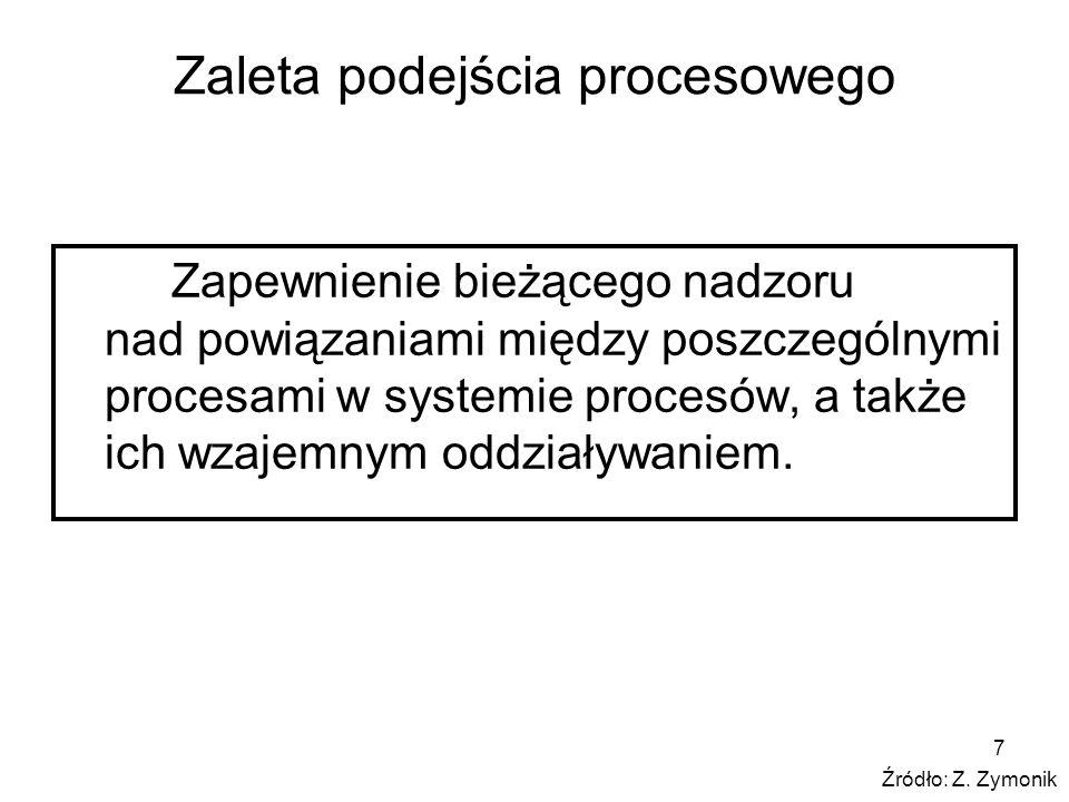 7 Zaleta podejścia procesowego Zapewnienie bieżącego nadzoru nad powiązaniami między poszczególnymi procesami w systemie procesów, a także ich wzajemn