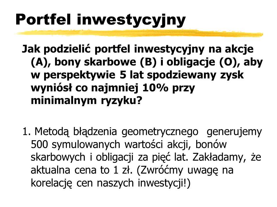 Portfel inwestycyjny Jak podzielić portfel inwestycyjny na akcje (A), bony skarbowe (B) i obligacje (O), aby w perspektywie 5 lat spodziewany zysk wyn