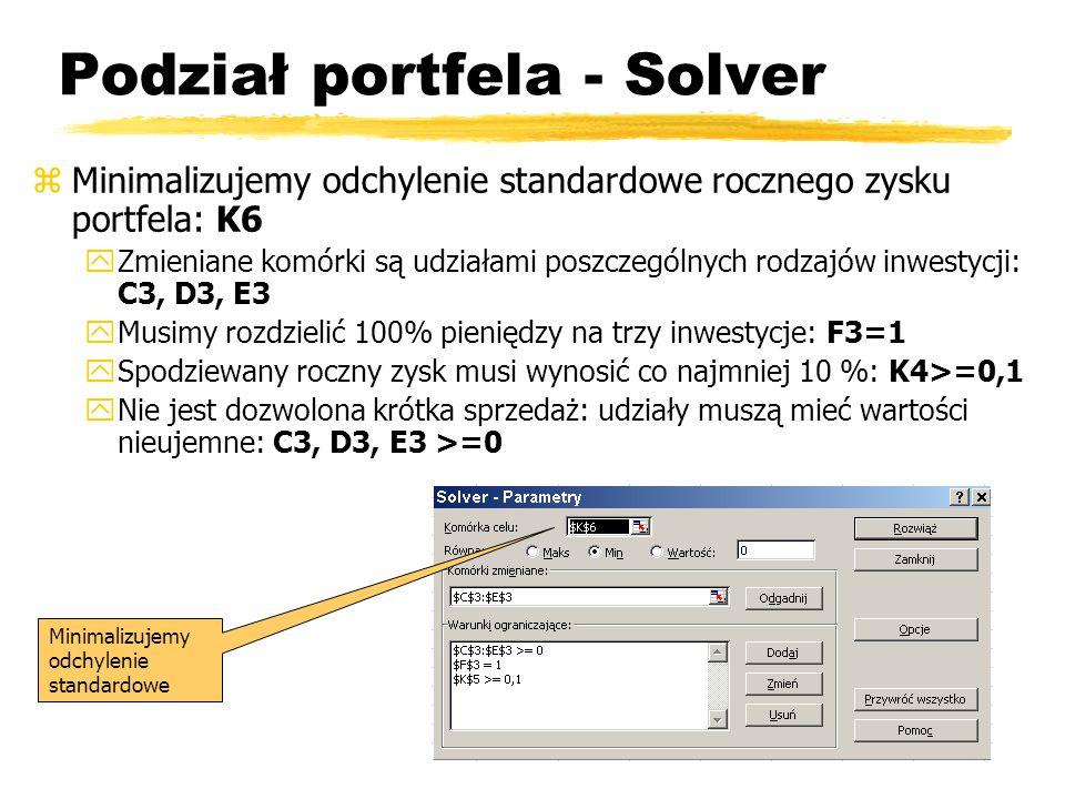 Podział portfela - Solver zMinimalizujemy odchylenie standardowe rocznego zysku portfela: K6 yZmieniane komórki są udziałami poszczególnych rodzajów i