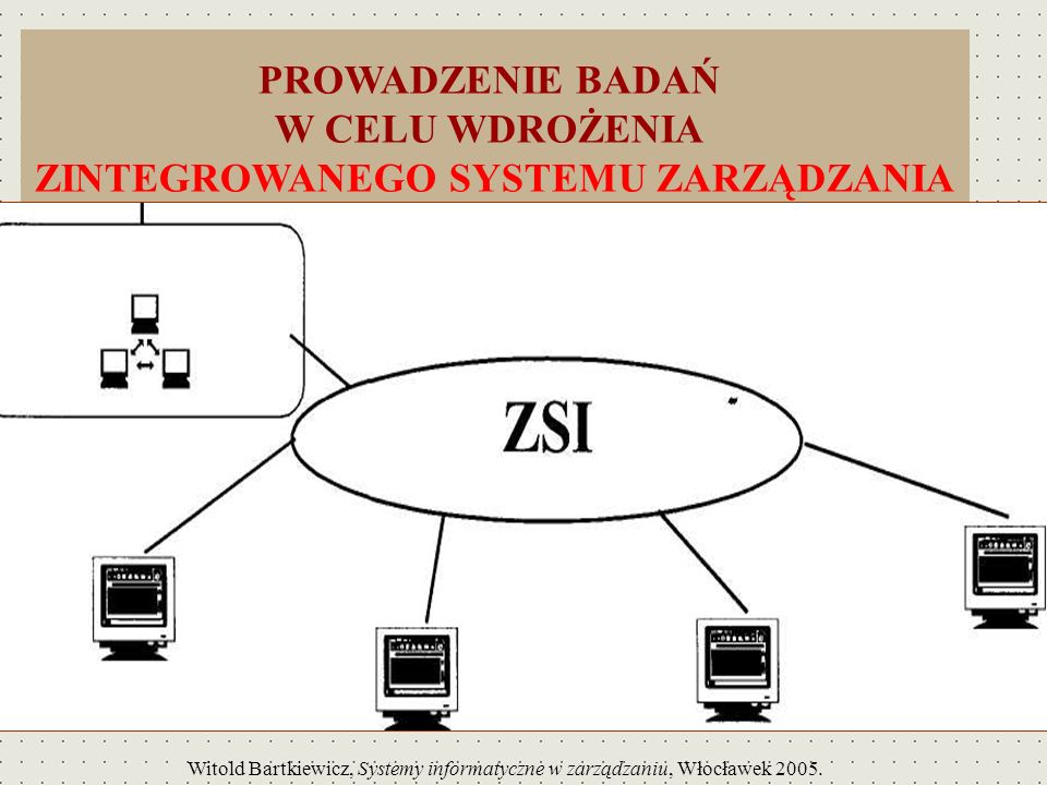 PROWADZENIE BADAŃ W CELU WDROŻENIA ZINTEGROWANEGO SYSTEMU ZARZĄDZANIA Witold Bartkiewicz, Systemy informatyczne w zarządzaniu, Włocławek 2005.