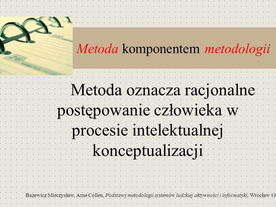 Metoda komponentem metodologii Metoda oznacza racjonalne postępowanie człowieka w procesie intelektualnej konceptualizacji Bazewicz Mieczysław, Arne C
