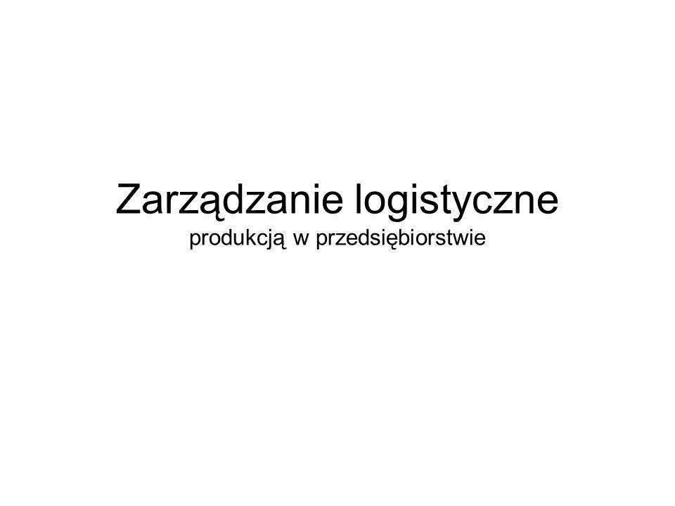 Zarządzanie logistyczne produkcją w przedsiębiorstwie