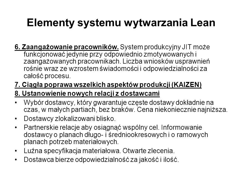 Elementy systemu wytwarzania Lean 6. Zaangażowanie pracowników. System produkcyjny JIT może funkcjonować jedynie przy odpowiednio zmotywowanych i zaan