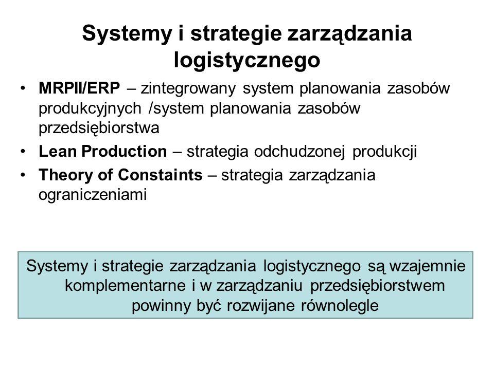 Systemy i strategie zarządzania logistycznego MRPII/ERP – zintegrowany system planowania zasobów produkcyjnych /system planowania zasobów przedsiębior
