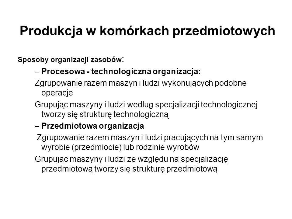 Produkcja w komórkach przedmiotowych Sposoby organizacji zasobów : –Procesowa - technologiczna organizacja: Zgrupowanie razem maszyn i ludzi wykonując