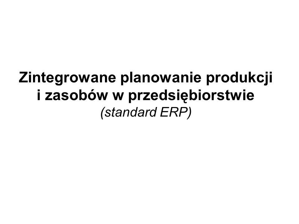 Zintegrowane planowanie produkcji i zasobów w przedsiębiorstwie (standard ERP)