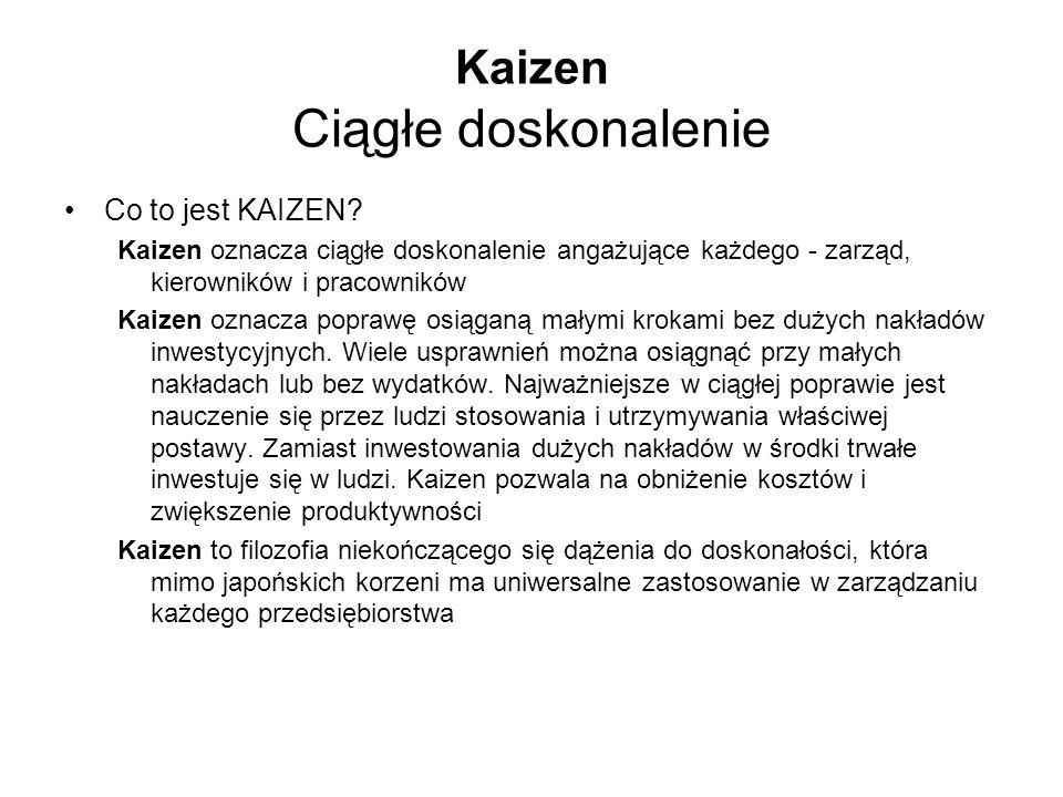 Kaizen Ciągłe doskonalenie Co to jest KAIZEN? Kaizen oznacza ciągłe doskonalenie angażujące każdego - zarząd, kierowników i pracowników Kaizen oznacza
