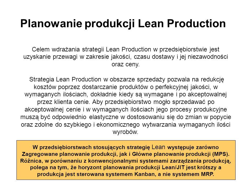 Celem wdrażania strategii Lean Production w przedsiębiorstwie jest uzyskanie przewagi w zakresie jakości, czasu dostawy i jej niezawodności oraz ceny.
