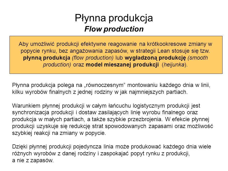 Płynna produkcja Flow production Aby umożliwić produkcji efektywne reagowanie na krótkookresowe zmiany w popycie rynku, bez angażowania zapasów, w str