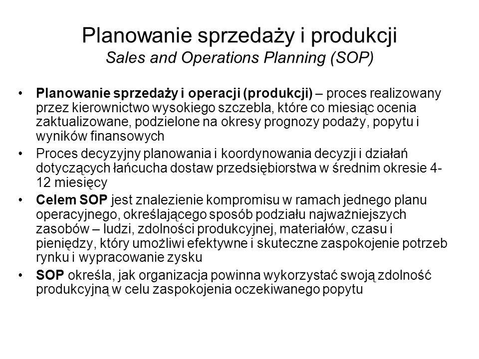 Planowanie sprzedaży i produkcji Sales and Operations Planning (SOP) Planowanie sprzedaży i operacji (produkcji) – proces realizowany przez kierownict