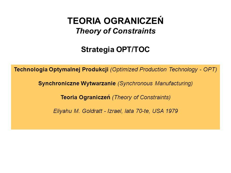 TEORIA OGRANICZEŃ Theory of Constraints Strategia OPT/TOC Technologia Optymalnej Produkcji (Optimized Production Technology - OPT) Synchroniczne Wytwa