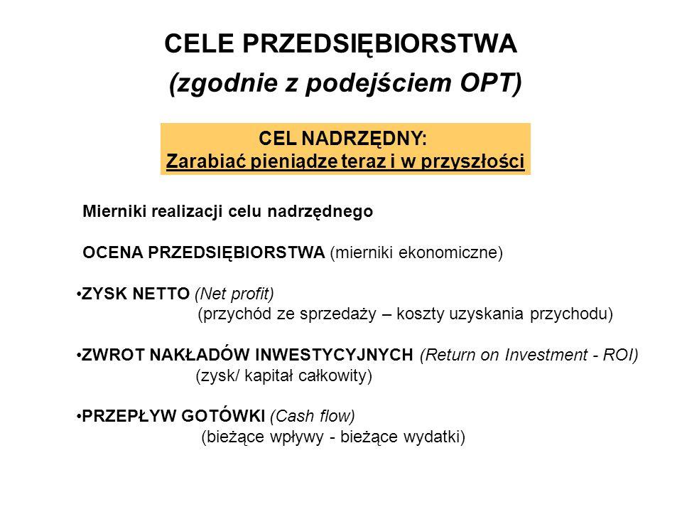 CELE PRZEDSIĘBIORSTWA (zgodnie z podejściem OPT) CEL NADRZĘDNY: Zarabiać pieniądze teraz i w przyszłości Mierniki realizacji celu nadrzędnego OCENA PR