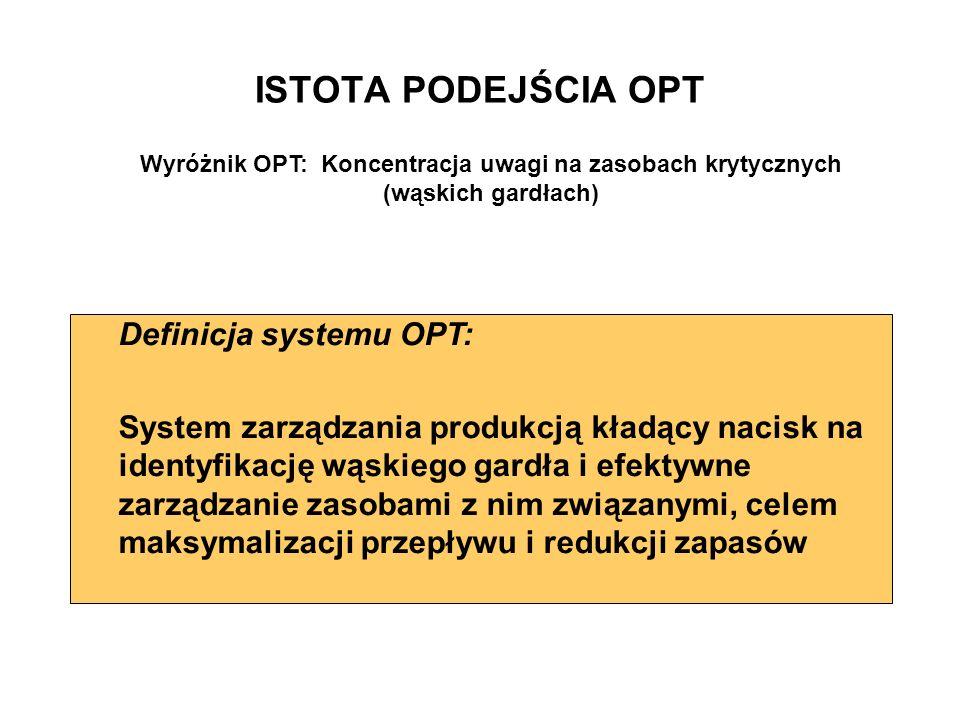 ISTOTA PODEJŚCIA OPT Wyróżnik OPT: Koncentracja uwagi na zasobach krytycznych (wąskich gardłach) Definicja systemu OPT: System zarządzania produkcją k