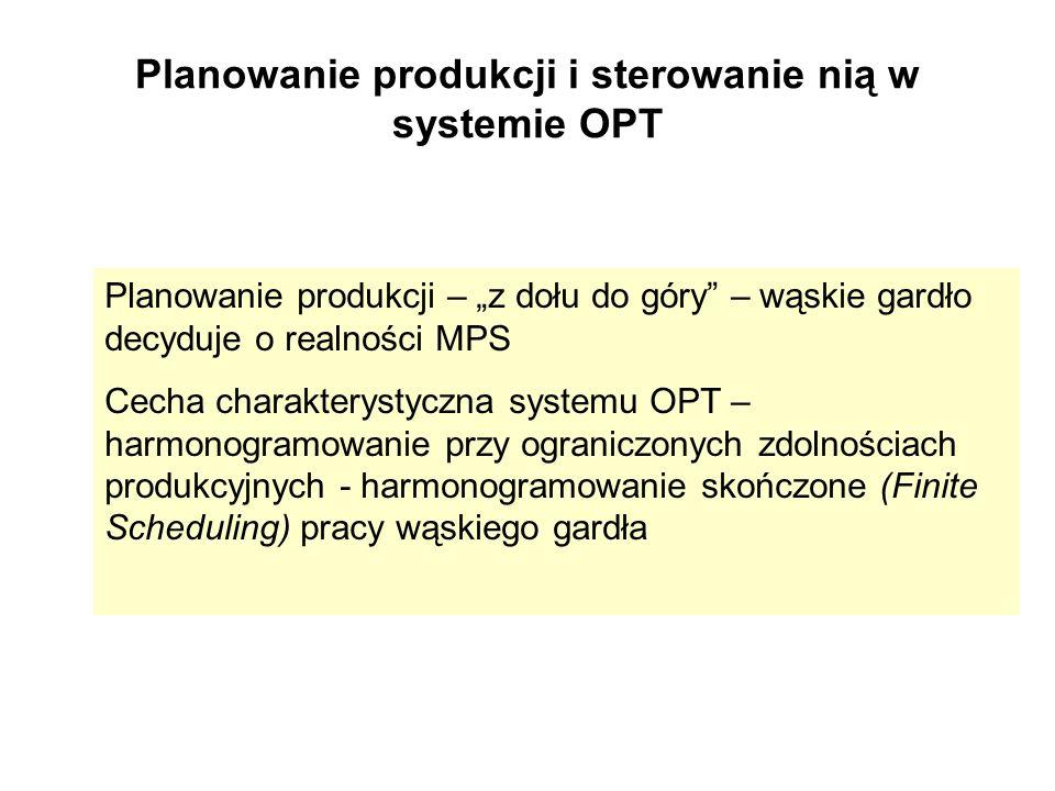 Planowanie produkcji i sterowanie nią w systemie OPT Planowanie produkcji – z dołu do góry – wąskie gardło decyduje o realności MPS Cecha charakteryst
