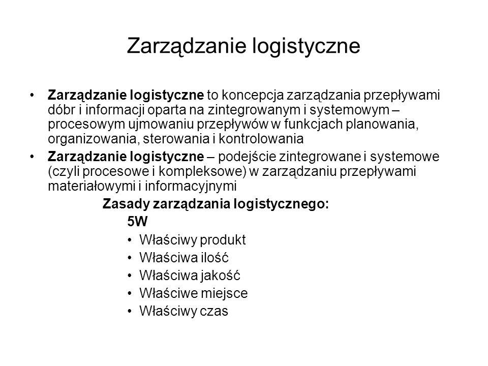 Zarządzanie logistyczne Zarządzanie logistyczne to koncepcja zarządzania przepływami dóbr i informacji oparta na zintegrowanym i systemowym – procesow
