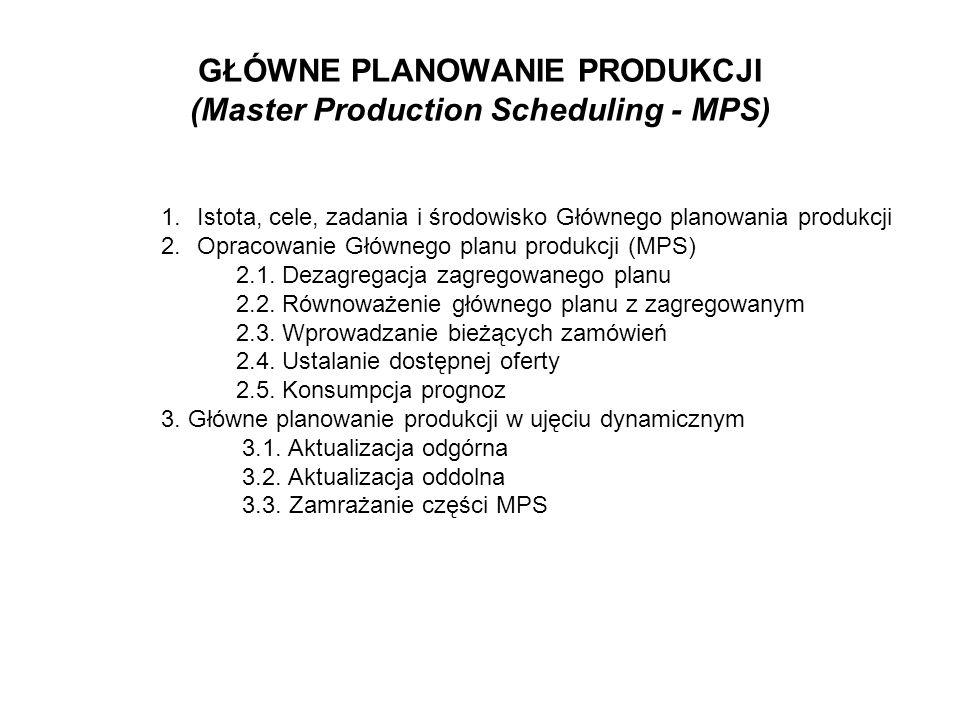 GŁÓWNE PLANOWANIE PRODUKCJI (Master Production Scheduling - MPS) 1.Istota, cele, zadania i środowisko Głównego planowania produkcji 2.Opracowanie Głów