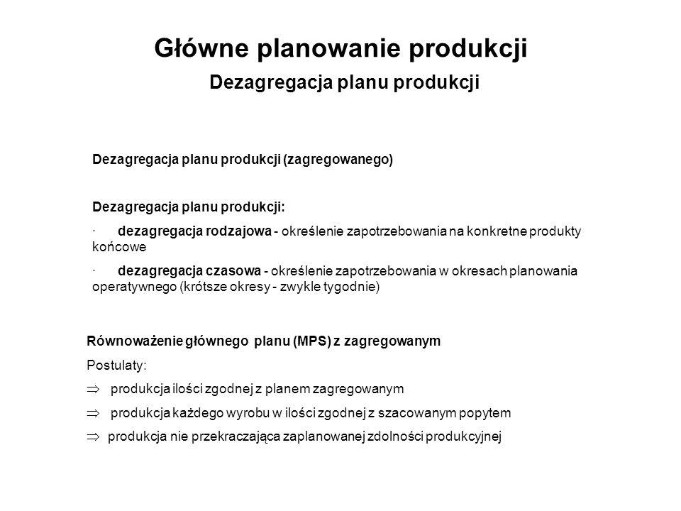 Główne planowanie produkcji Dezagregacja planu produkcji Dezagregacja planu produkcji (zagregowanego) Dezagregacja planu produkcji: · dezagregacja rod