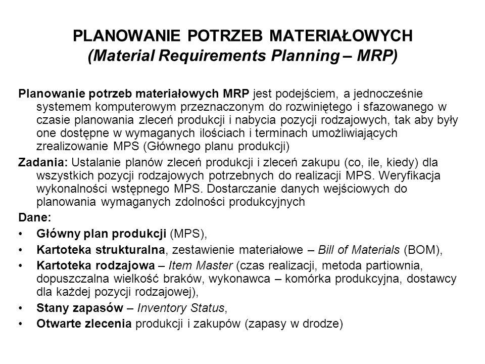 PLANOWANIE POTRZEB MATERIAŁOWYCH (Material Requirements Planning – MRP) Planowanie potrzeb materiałowych MRP jest podejściem, a jednocześnie systemem
