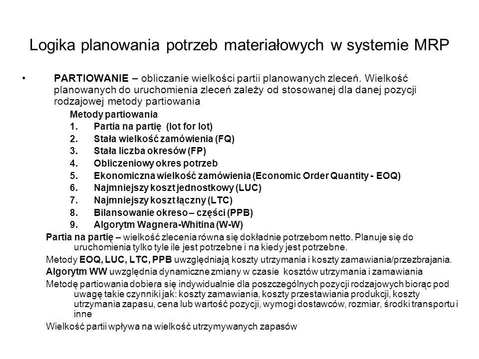 PARTIOWANIE – obliczanie wielkości partii planowanych zleceń. Wielkość planowanych do uruchomienia zleceń zależy od stosowanej dla danej pozycji rodza