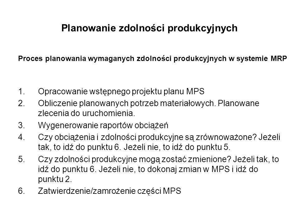Planowanie zdolności produkcyjnych 1.Opracowanie wstępnego projektu planu MPS 2.Obliczenie planowanych potrzeb materiałowych. Planowane zlecenia do ur