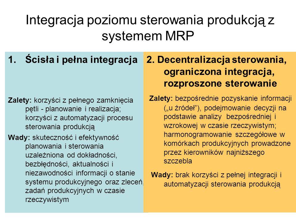 Integracja poziomu sterowania produkcją z systemem MRP 1.Ścisła i pełna integracja Zalety: korzyści z pełnego zamknięcia pętli - planowanie i realizac