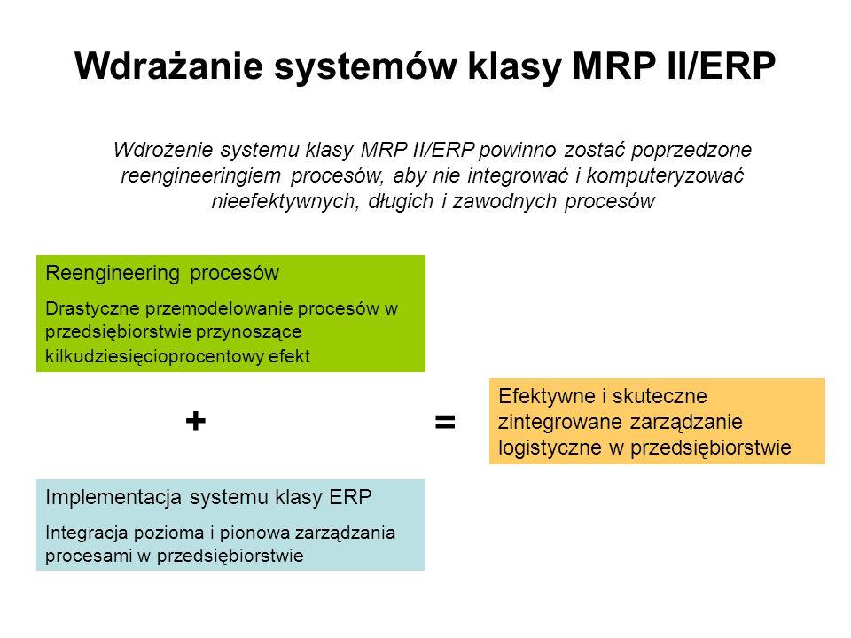Wdrażanie systemów klasy MRP II/ERP Reengineering procesów Drastyczne przemodelowanie procesów w przedsiębiorstwie przynoszące kilkudziesięcioprocento