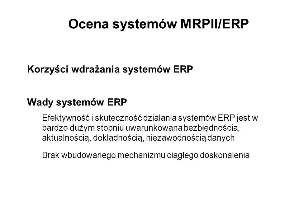 Ocena systemów MRPII/ERP Korzyści wdrażania systemów ERP Wady systemów ERP Efektywność i skuteczność działania systemów ERP jest w bardzo dużym stopni