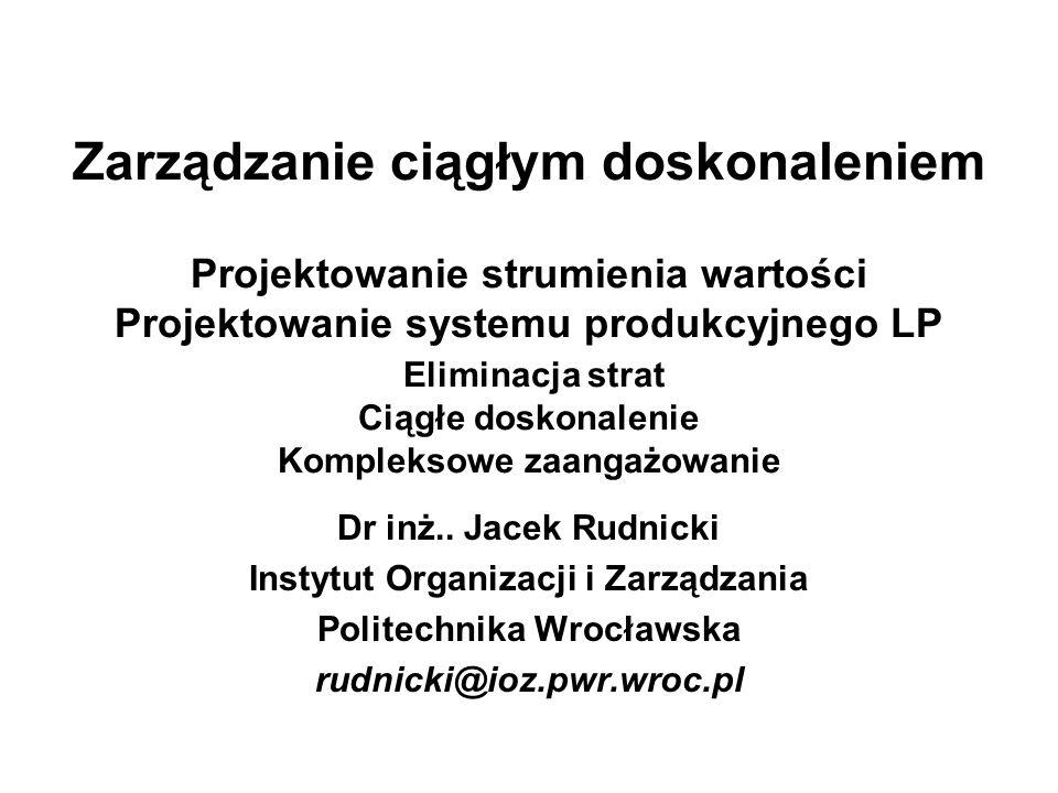 Histogram Histogram pokazuje liczbę obserwacji należących do różnych przedziałów Faktyczna zawartość proszku w worku o masie 3 kg (próbka – 100 worków) 3,23,03,12,92,82,7 33 6 47 29 12