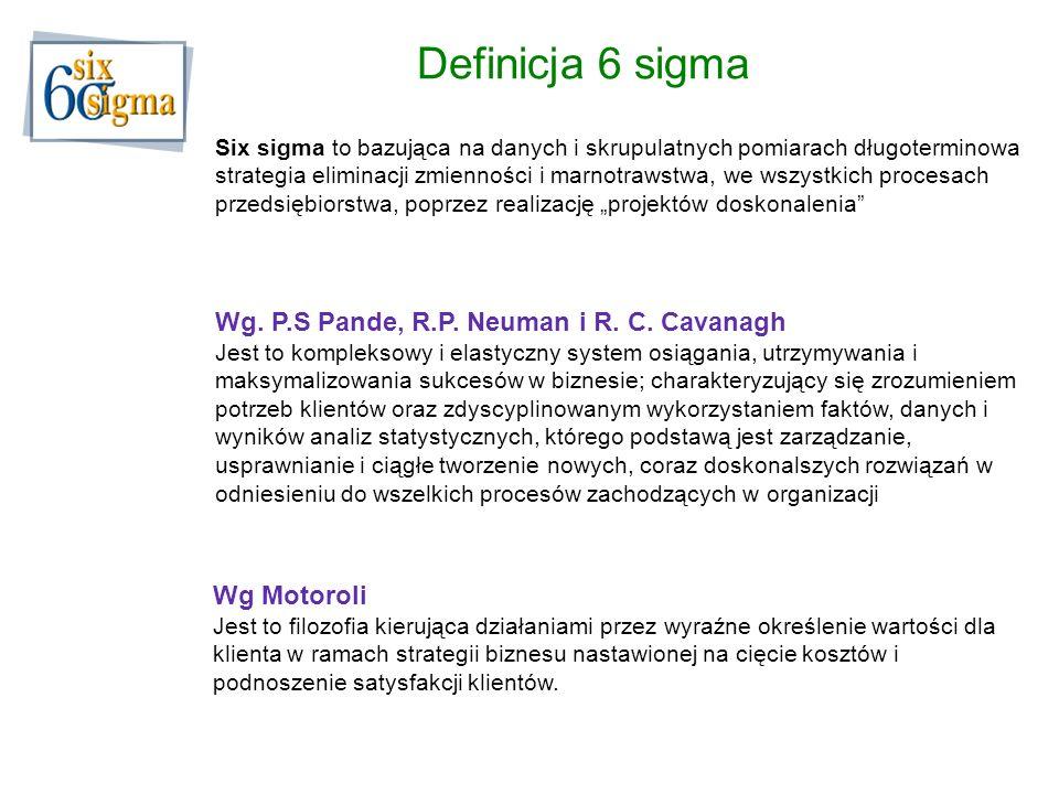 Definicja 6 sigma Six sigma to bazująca na danych i skrupulatnych pomiarach długoterminowa strategia eliminacji zmienności i marnotrawstwa, we wszystk