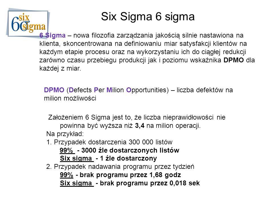 Six Sigma 6 sigma 6 Sigma – nowa filozofia zarządzania jakością silnie nastawiona na klienta, skoncentrowana na definiowaniu miar satysfakcji klientów