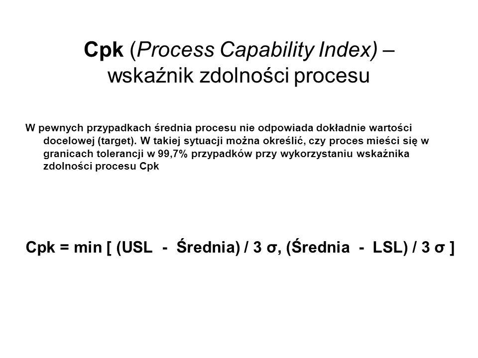 W pewnych przypadkach średnia procesu nie odpowiada dokładnie wartości docelowej (target). W takiej sytuacji można określić, czy proces mieści się w g