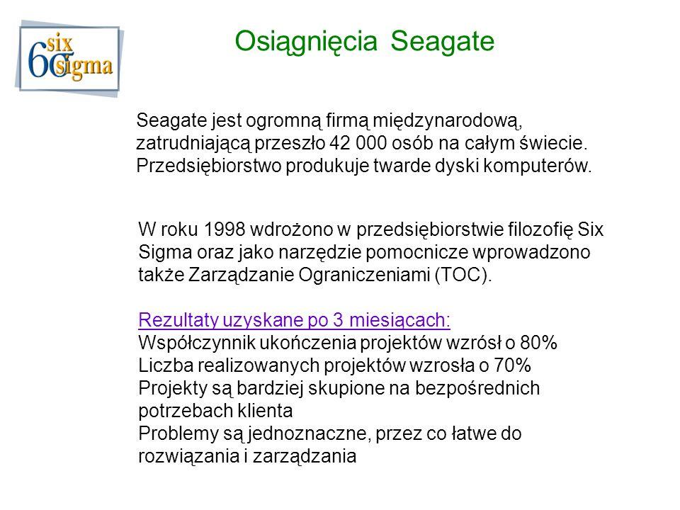 Osiągnięcia Seagate Seagate jest ogromną firmą międzynarodową, zatrudniającą przeszło 42 000 osób na całym świecie. Przedsiębiorstwo produkuje twarde